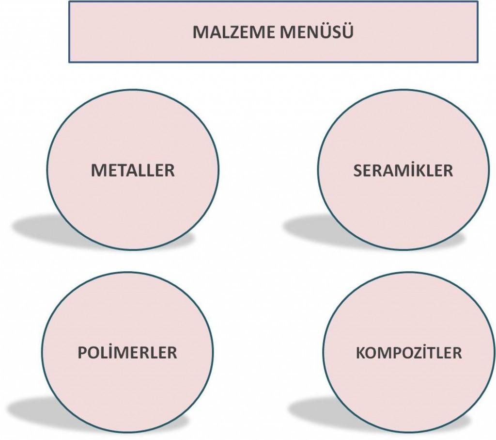 MALZEMEMENU-1024x907