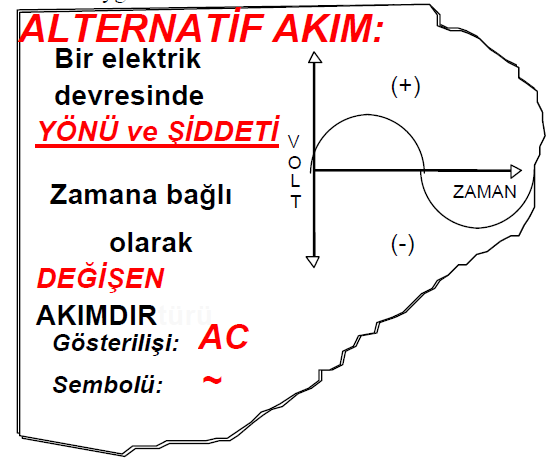 acakim