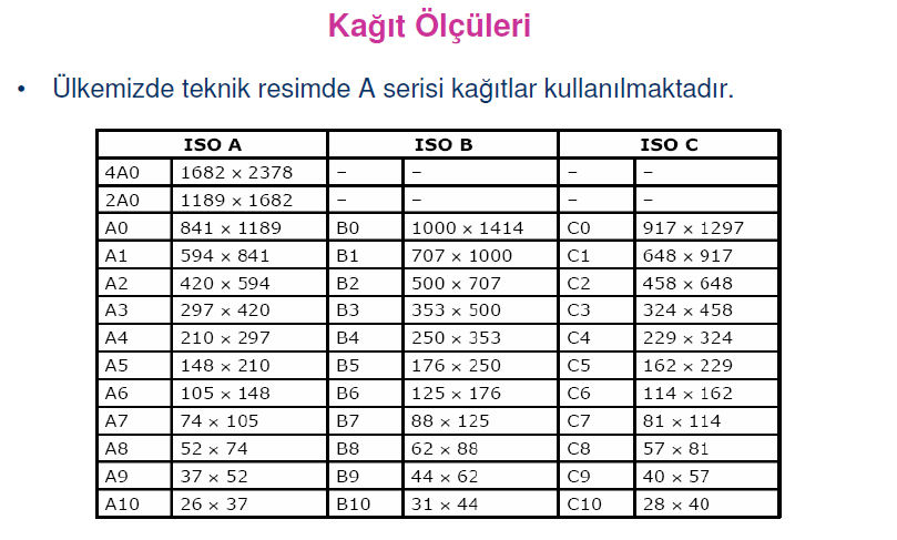 kagitolculeri2