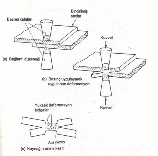 sogukbasinc